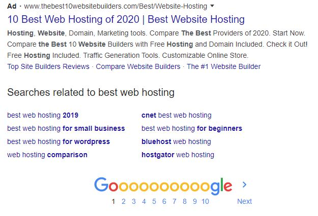 Google paid ads on the bottom of serp