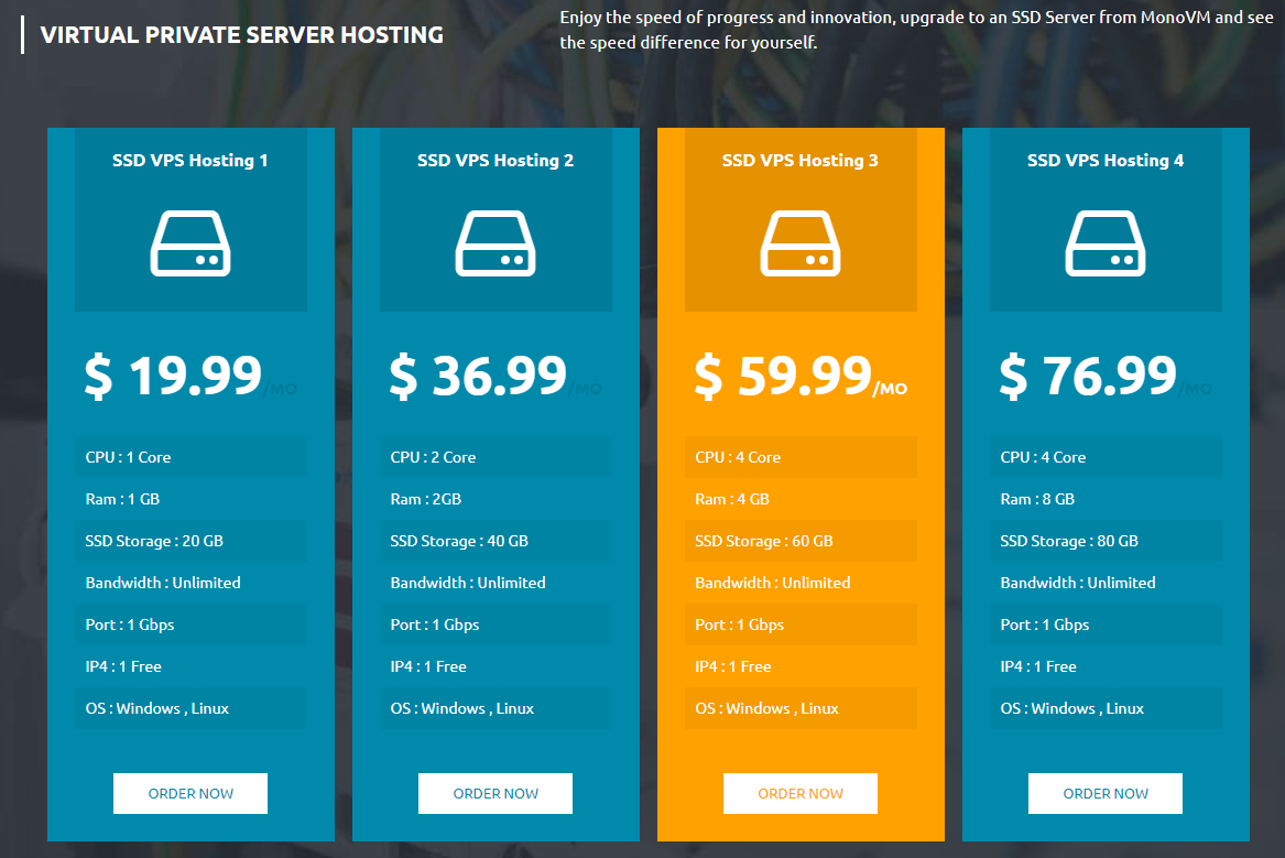 SSD VPS Prices