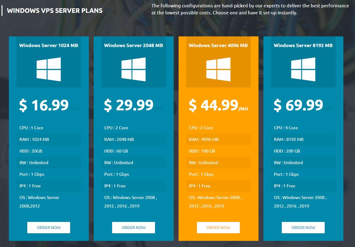 Windows VPS Prices